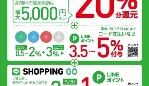 【期間限定】LINE Pay、Payトクキャンペーンで支払金額の20%還元がビックカメラ・コジマ・ソフマップでも利用可能になったのは #ナイショ。